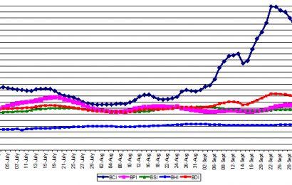 Bulk tonnage market in 3rd quarter 2016